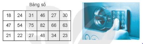 [Kết nối tri thức] Giải SBT toán 6 tập 1 bài 8: Quan hệ chia hết và tính chất
