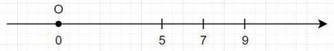 [Kết nối tri thức] Giải SBT toán 6 tập 1 bài: Ôn tập chương I