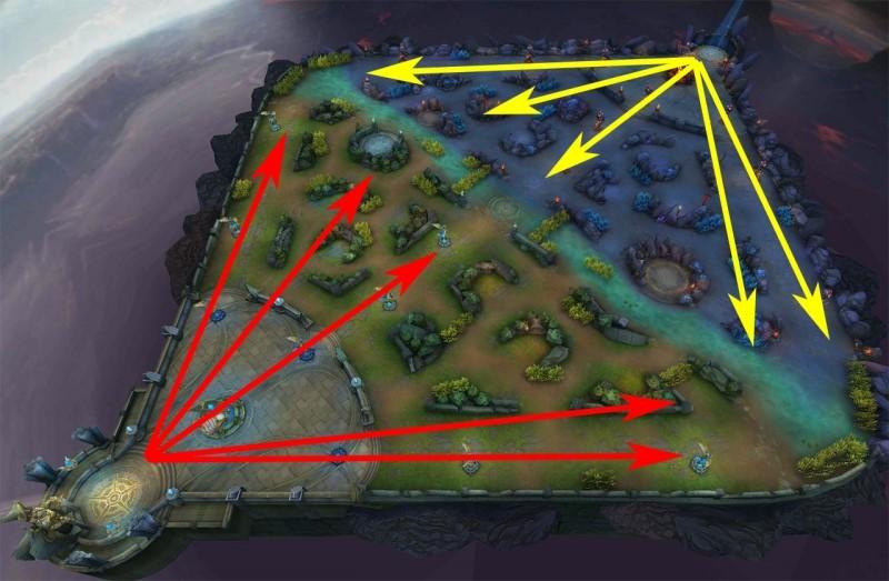 Vị trí các lane trong game