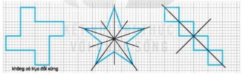 [KNTT] Giải SBT toán bài 21: Hình có trục đối xứng