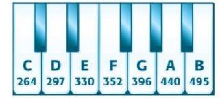 [KNTT] Giải SBT toán bài 23: Mở rộng phân số, phân số bằng nhau
