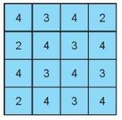 [KNTT] Giải SBT toán 6 bài 42: Kết quả có thể và sự kiện trong trò chơi, thí nghiệm
