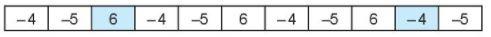 [KNTT] Giải SBT toán 6 tập 1 bài: Ôn tập chương III