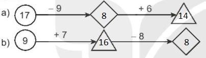 [KNTT] Giải VBT Toán 2 bài 11: Phép trừ (qua 10) trong phạm vi 20