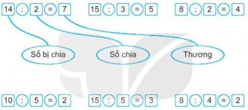 [KNTT] Giải VBT Toán 2 bài 42: Số bị chia, số chia, thương