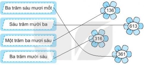 [KNTT] Giải VBT Toán 2 bài 51: Số có ba chữ số