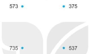 [KNTT] Giải VBT Toán 2 bài 53: So sánh các số có ba chữ số