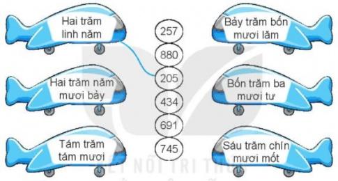 [KNTT] Giải VBT Toán 2 bài 68: Ôn tập các số trong phạm vi 1000