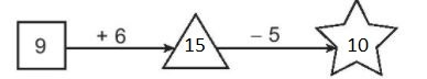 [KNTT] Giải VBT Toán 2 bài 7: Phép cộng (qua 10) trong phạm vi 20