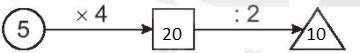 [KNTT] Giải VBT Toán 2 bài 71: Ôn tập phép nhân, phép chia