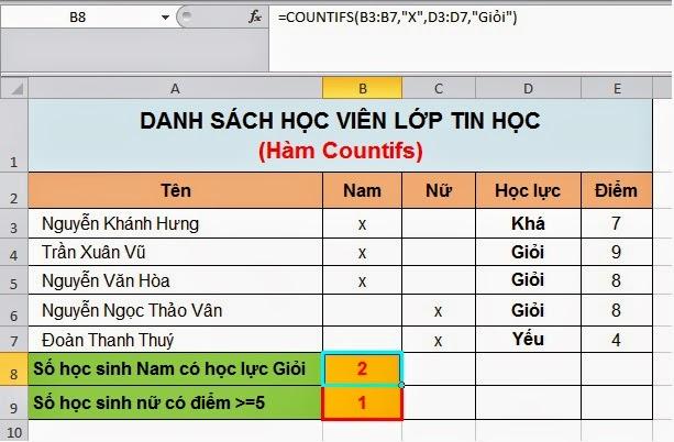 Kết quả dùng hàm Countifs để thống kê